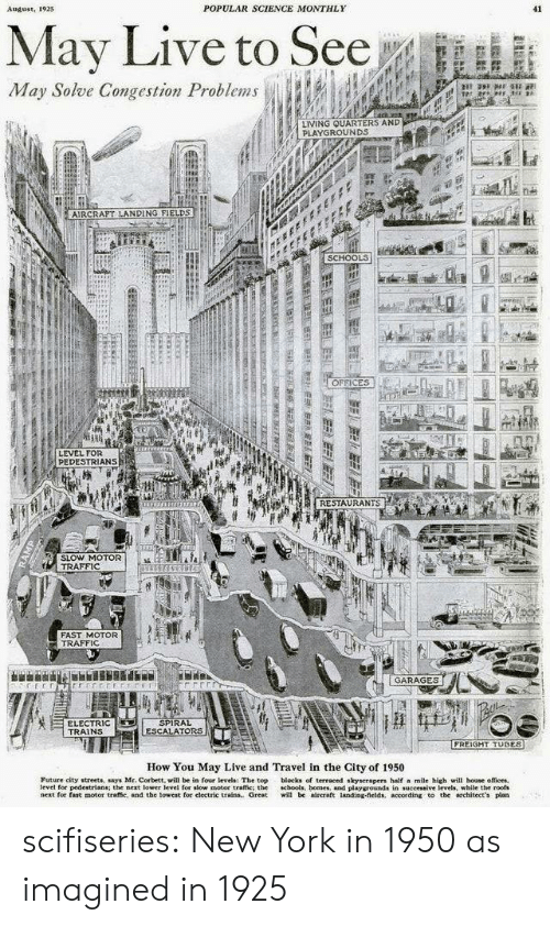 Monthly: POPULAR SCIENCE MONTHLY  41  August, 1925  May Live to See  May Solve Congestion Problems  LIVING QUARTERS AND  PLAYGROUNDS  AIRCRAPT LANDING FIELDS  SCHOOLS  OFFICES  LEVEL FOR  PEDESTRIANS  RESTAURANTS  SLOW MOTOR  TRAFFIC  FAST MOTOR  TRAFFIC  GARAGES  SPIRAL  ESCALATORS  ELECTRIC  TRAINS  FREIGHT TUBES  How You May Live and Travel in the City of 1950  Future city streets, says Mr. Corbett, will be in four levels: The top  level for pedestrians; the next lower level for slow motor traffic: the  next for fast motor traffie, and the lowest for electric trains. Great  blocks of terraced skyscrapers half a mile high will hoase offices  chools, homes, and playgrounds in successive levels, while the roofs  will be aireraft landing-fields, according to the architect's plan  L  ERLEELELEBL EEE  RAMP scifiseries:  New York in 1950 as imagined in 1925