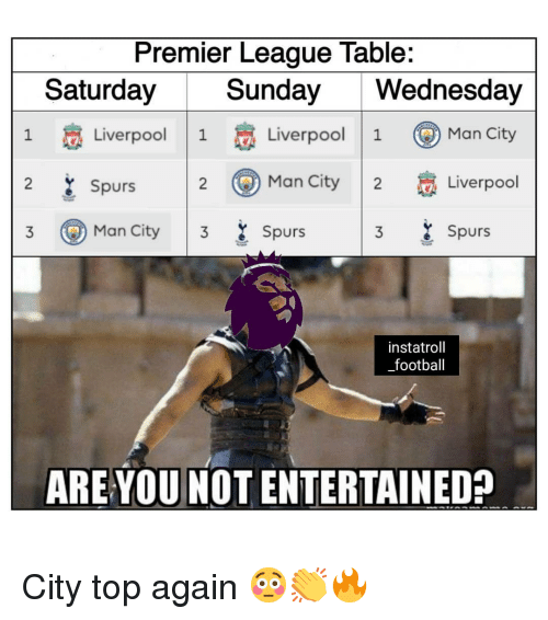 Football, Memes, and Premier League: Premier League Table:  Saturday  Sunday Wednesday  Liverpool | 1  Man City2Liverpool  Liverpool | 1 寡Liverpo  G ) Man Ci  1  1  Spurs  3 ) Man City | 3 Spurs  3 Spurs  instatroll  _football  ARE YOU NOT ENTERTAINED? City top again 😳👏🔥