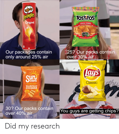 sun: Pringles  Tosttos  Original  SALSA VERDE  PREPÁRALOS A TU GUSTO  Our packages contain  only around 25% air  [25? Our packs contain  tover 30% air  Lay's  Sun  SCHIPS  Classic  -100% WHOLE GRAIN  HARVEST  CHEDDAR  Potato Chips  30? Our packs contain  over 40% air  You guys are getting chips? Did my research