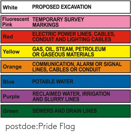 Pink: PROPOSED EXCAVATION  White  Fluorescent TEMPORARY SURVEY  Pink  MARKINGS  ELECTRIC POWER LINES, CABLES,  CONDUIT AND LIGHTING CABLES  Red  GAS, OIL, STEAM, PETROLEUM  OR GASEOUS MATERIALS  Yellow  COMMUNICATION, ALARM OR SIGNAL  LINES, CABLES OR CONDUIT  Orange  POTABLE WATER  Blue  RECLAIMED WATER, IRRIGATION  AND SLURRY LINES  Purple  SEWERS AND DRAIN LINES  Green postdoe:Pride Flag