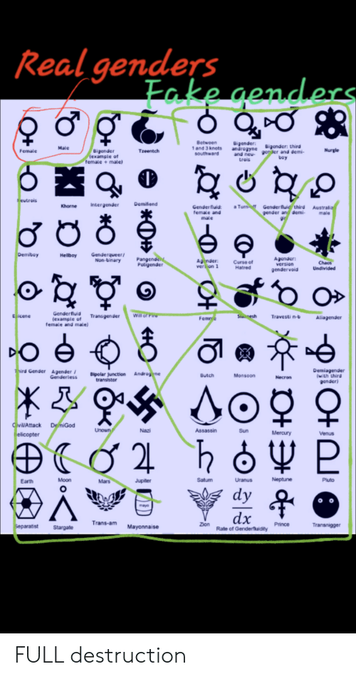 Fake, Fire, and Prince: Real genders  Fake genders  Between  1 and 3 knots  southward  Bigender  androgyne  and neu 9ender and demi-  trois  Bigender: third  Male  Bigender  (example of  female + male)  Nurgle  Tzeentch  Female  boy  eutrois  Demifiend  Intergender  a Turn-off  Khorne  Genderfluid third  gender and demi-  gir  Genderfluid:  female and  male  Australia  male  Demiboy  Genderqueer  Non-binary  Hellboy  Pangenden  Poligender  Agender:  version  gendervoid  Agender  ver on 1  Curse of  Hatred  Chaos  Undivided  Genderfluid  (example of  female and male)  Will of Fire  Epicene  Sianesh  Transgender  Travesti n-b  Femme  Aliagender  о ө  Third Gender Agender  Genderless  Demiagender  with third  gender)  Androgyne  Bipolar junction  transistor  Butch  Monsoon  Necron  CivilVAttack  DemiGod  Unown  Nazi  Assassin  Sun  Mercury  Venus  elicopter  Neptune  Moon  Saturn  Pluto  Uranus  Mars  Jupiter  Earth  dx  Trans-am  Zion  Prince  Transnigger  Separatist  Mayonnaise  Stargate  Rate of Genderfluidity  «О*  Он FULL destruction