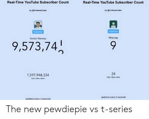 Real-Time YouTube Subscriber Count Real-Time YouTube