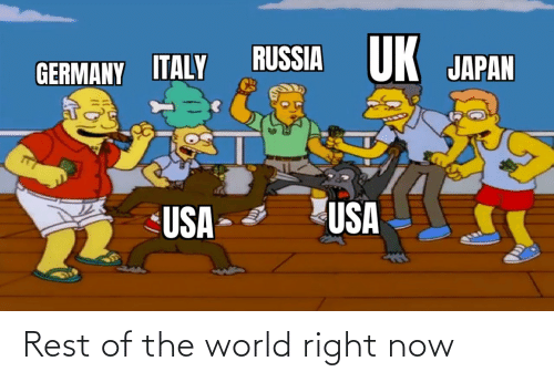 World: Rest of the world right now
