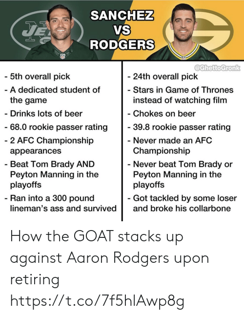Aaron Rodgers, Ass, and Beer: SANCHEZ  VS  RODGERS  JE  @GhettoGronk  5th overall pick  - 24th overall pick  - Stars in Game of Thrones  A dedicated student of  instead of watching film  the game  - Chokes on beer  - Drinks lots of beer  - 68.0 rookie passer rating  - 39.8 rookie passer rating  - 2 AFC Championship  - Never made an AFC  Championship  appearances  - Never beat Tom Brady or  Peyton Manning in the  playoffs  - Beat Tom Brady AND  Peyton Manning in the  playoffs  - Ran into a 300 pound  - Got tackled by some loser  lineman's ass and survived  and broke his collarbone How the GOAT stacks up against Aaron Rodgers upon retiring https://t.co/7f5hlAwp8g