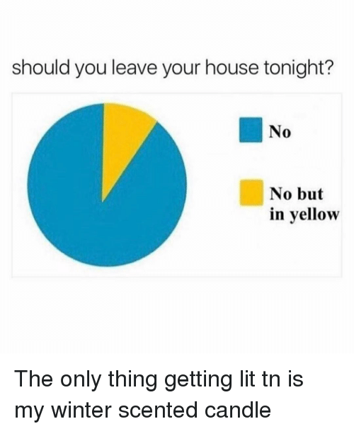 Getting Lit: should you leave your house tonight?  No  No but  in yellow The only thing getting lit tn is my winter scented candle