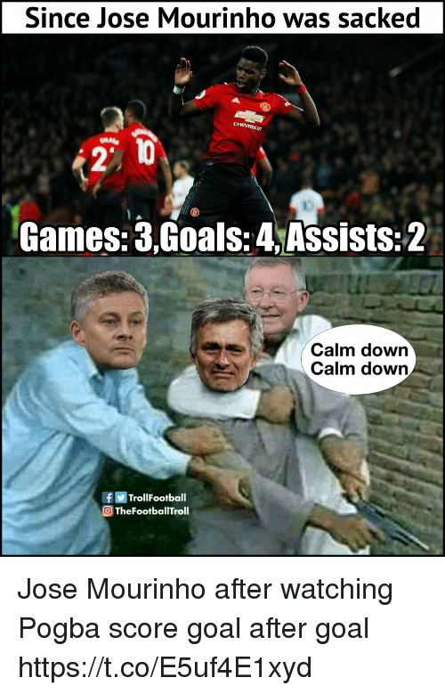 Goals, Memes, and Games: Since Jose Mourinho was sacked  6  2:  10  Games: 3,Goals:4,Assists:2  Calm down  Calm down  fTrollFootball  TheFootballTroll Jose Mourinho after watching Pogba score goal after goal https://t.co/E5uf4E1xyd