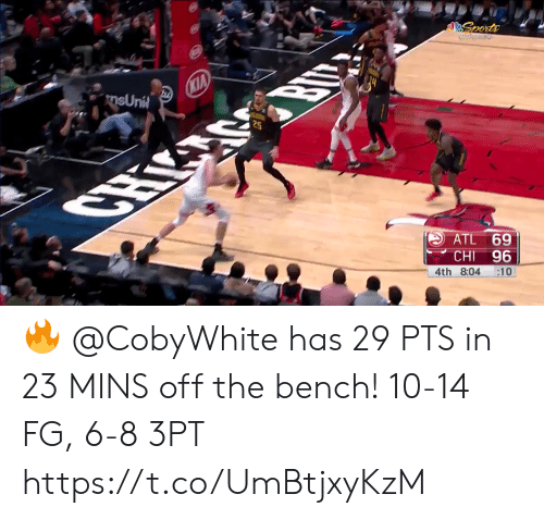 Memes, Sports, and 🤖: Sports  CWAGG  CKIA  msUnit  25  CHIC  ATL 69  CHI 96  4th 8:04  :10 🔥 @CobyWhite has 29 PTS in 23 MINS off the bench!  10-14 FG, 6-8 3PT  https://t.co/UmBtjxyKzM