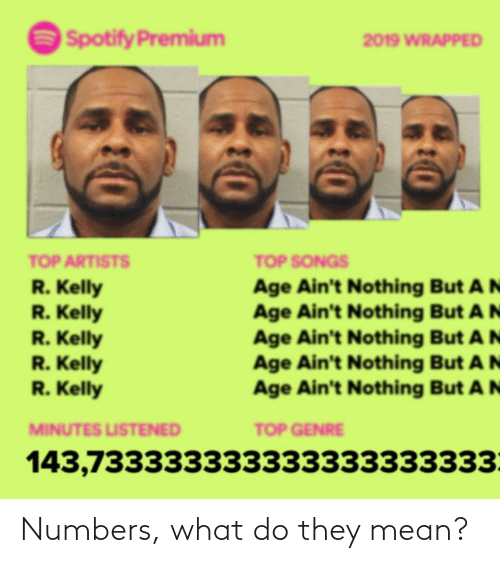 R. Kelly: Spotify Premium  2019 WRAPPED  TOP SONGS  TOP ARTISTS  Age Ain't Nothing But A N  Age Ain't Nothing But A N  Age Ain't Nothing But A N  Age Ain't Nothing But A N  Age Ain't Nothing But A N  R. Kelly  R. Kelly  R. Kelly  R. Kelly  R. Kelly  TOP GENRE  MINUTES LISTENED  143,733333333333333333333: Numbers, what do they mean?