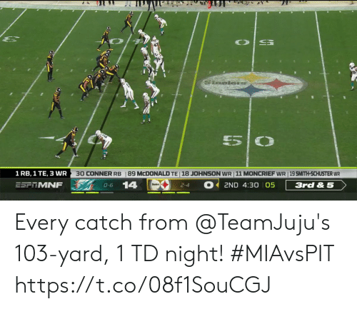 Smith: Staoles  5  30 CONNER RB  89 MCDONALD TE 18 JOHNSON WR 11 MONCRIEF WR 19 SMITH-SCHUSTER WR  1 RB, 1 TE, 3 WR  14  ESFTMNF  2ND 4:30 05  3rd & 5  O-6  2-4 Every catch from @TeamJuju's 103-yard, 1 TD night! #MIAvsPIT https://t.co/08f1SouCGJ