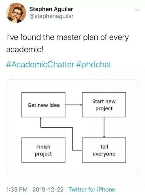 everyone: Stephen Aguilar  @stephenaguilar  I've found the master plan of every  academic!  #AcademicChatter #phdchat  Start new  Get new idea  project  Tell  Finish  project  everyone  1:33 PM · 2019-12-22 · Twitter for iPhone