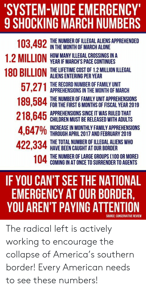 Being Alone, America, and Children: SYSTEM-WIDE EMERGENCY  9 SHOCKING MARCH NUMBERS  THE NUMBER OF ILLEGAL ALIENS APPREHENDED  IN THE MONTH OF MARCH ALONE  HOW MANY ILLEGAL CROSSINGS IN A  YEAR IF MARCH'S PACE CONTINUES  O  1.2 MILLION  180 RILLION THE LIFETIME COST OF 1.2 MILLION ILLEGAL  ALIENS ENTERING PER YEAR  THE RECORD NUMBER OF FAMILY UNIT  APPREHENSIONS IN THE MONTH OF MARCH  THE NUMBER OF FAMILY UNIT APPREHENSIONS  FOR THE FIRST 6 MONTHS OF FISCAL YEAR 2019  APPREHENSIONS SINCE IT WAS RULED THAT  CHILDREN MUST BE RELEASED WITH ADULTS  4 647% INCREASE!NMONTHLY FAMILY APPREHENSIONS  THROUGH APRIL 2017 AND FEBRUARY 2019  THE TOTAL NUMBER OF ILLEGAL ALIENS WHO  HAVE BEEN CAUGHT AT OUR BORDER  THE NUMBER OF LARGE GROUPS (100 OR MORE  COMING IN AT ONCE TO SURRENDER TO AGENTS  IF YOU CAN'T SEE THE NATIONAL  EMERGENCY AT OUR BORDER,  YOU AREN'T PAYING ATTENTION  SOURCE:CONSERVATIVE REVIEW The radical left is actively working to encourage the collapse of America's southern border!  Every American needs to see these numbers!