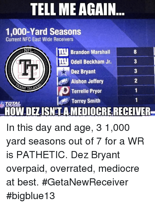 Dez Bryant, Mediocre, and Memes: TELL ME AGAIN  1,000-Yard Seasons  Current NFC East Wide Receivers  NFL  Brandon Marshall  TAU Odell Beckham Jr.  Dez Bryant  Alshon Jeffery  SHTA  Terrelle Pryor  Torrey Smith  TATAL  HOW DEZISNTAMEDIOCRERECEIVER In this day and age, 3 1,000 yard seasons out of 7 for a WR is PATHETIC. Dez Bryant overpaid, overrated, mediocre at best.  #GetaNewReceiver #bigblue13