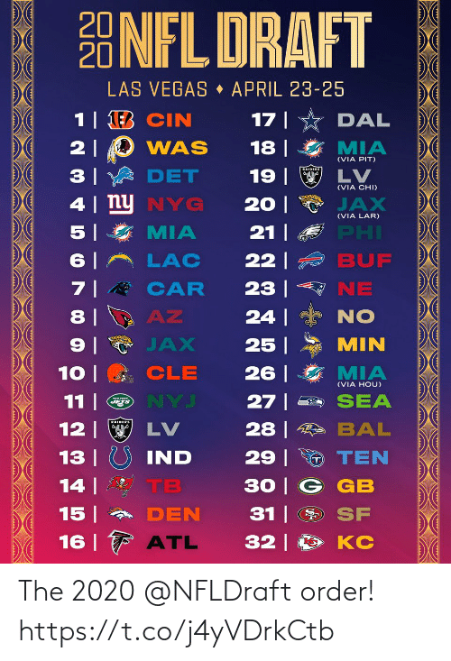 order: The 2020 @NFLDraft order! https://t.co/j4yVDrkCtb