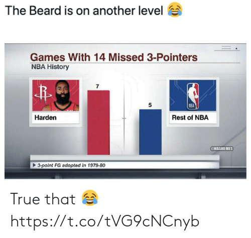 Beard: The Beard is on another level  Games With 14 Missed 3-Pointers  NBA History  7  5  NBA  Harden  Rest of NBA  @NBAMEMES  3-point FG adopted in 1979-80 True that 😂 https://t.co/tVG9cNCnyb