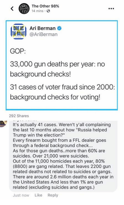 """Trumping: The Other 98%  14 mins  E USAri Berman  THE BALLOT @AriBerman  GOP  33,000 gun deaths per year: no  background checks!  31 cases of voter fraud since 2000  background checks for voting!  292 Shares  It's actually 41 cases. Weren't y'all complaining  the last 10 months about how """"Russia helped  Trump win the election?""""  Every firearm bought from a FFL dealer goes  through a federal background check  As for those gun deaths.·more than 60% are  suicides. Over 21,000 were suicides  Out of the 11,000 homicides each year, 80%  (8800) are gang related. That leaves 2200 gun  related deaths not related to suicides or gangs  There are around 2.6 million deaths each year in  the United States And less than 1% are gun  related (excluding suicides and gangs.)  Just now Like Reply"""
