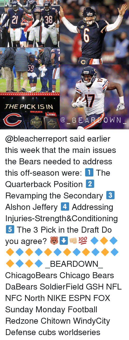 Chicago, Chicago Bears, and Espn: THE PICK ISIN  BEARS  kOUND  NFL  DRAFT  DRAFT  2015  BEA  OWN @bleacherreport said earlier this week that the main issues the Bears needed to address this off-season were: 1️⃣ The Quarterback Position 2️⃣ Revamping the Secondary 3️⃣ Alshon Jeffery 4️⃣ Addressing Injuries-Strength&Conditioning 5️⃣ The 3 Pick in the Draft Do you agree? 🐻⬇👊🏼💯 🔷🔶🔷🔶🔷🔶🔷🔶🔷🔶🔷🔶🔷🔶🔷🔶🔷🔶🔷 _BEARDOWN_ ChicagoBears Chicago Bears DaBears SoldierField GSH NFL NFC North NIKE ESPN FOX Sunday Monday Football Redzone Chitown WindyCity Defense cubs worldseries