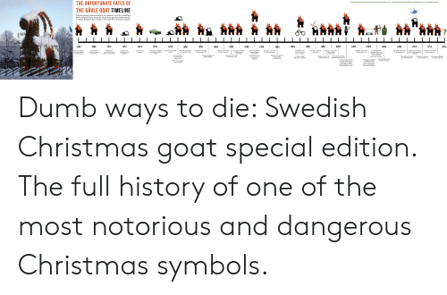 "Christmas, Dumb, and Fire: THE UNFORTUNATE FATES OF  THE UNFORTUNATE FATES OF THE GÄVLE GOAT TIMELINE 2014  ATTRIBUTION-NONCOMMERCIAL-SHAREALIKE 2.0 ATLASOBSCURA.COM  THE GÄVLE GOAT TIMELINE  Despite yearly improvements on security and fire-proofing,  64% of Gävle Goats (a giant straw yule goat erected yearly  in Gävle, Sweden) don't make it through the Christmas season  AAAH  ?  XXX  2000  2004  1968  1970  1972  1976  1996  1998  2006  2002  2010  1994  2012  1966  1974  1986  2008  2014  1978  1982  1988  1990  1980  1984  1992  The goat ts burned  on December 12  The g  The goat is burned  on Decemb  A helicopter kidnap-  ping  The first goat is  The go  on Christmas Eve  The goat is burned  The first goat is  The goat is hit by  fireworks  The goat is burnea  The goat is burned  on December 27  The goat is  The goat is  The goat is  sal  collapses  The goat is  burned  icked  The  is burned  The goat is burned  A costumed Gin-  The goat collapses  after b  Volvo  The goat is burned  on Christmas Eve  ec  meone is ar  by a  nd  in late January  bu  on December 12  pted on  b  on Christmas  w  ..  a  re  re  m  the goat  burn the goat  Father Christmas  shoot flaming  arrows at the goat.  construction  Year's Eve  Christmas  completion  after construction  i  eber 27  ed  The first goat is  goat's legs are  demolished  The goat ts burned  The second goat  is burned in  January  The goat is burned  on December 21  The goat is burned  on December 11  The goat is burned  The goat is burned  on December 23  It burns down  anyway in January  The goat is burned  on December 2  on I  just after New Year's  construction  completion  An inebriated man  An American tourist  sets the goat aflame,  thinking it a legal  local tradition, and is  fined with jail-time  The goat's website  is hacked, and  ""burn the fucking  goat is displayed  The second goat  is demolished  climbs the goat  on its live webcam Dumb ways to die: Swedish Christmas goat special edition. The full history of one of the most notorious and dangerous Christmas symbols."
