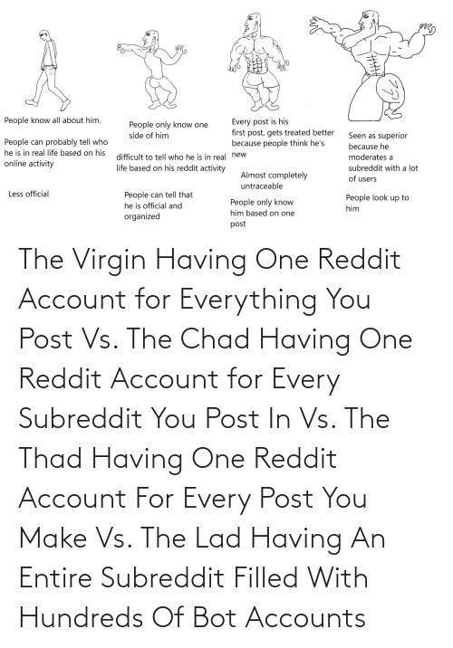 Virgin: The Virgin Having One Reddit Account for Everything You Post Vs. The Chad Having One Reddit Account for Every Subreddit You Post In Vs. The Thad Having One Reddit Account For Every Post You Make Vs. The Lad Having An Entire Subreddit Filled With Hundreds Of Bot Accounts