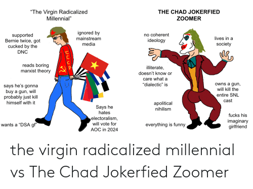 Virgin: the virgin radicalized millennial vs The Chad Jokerfied Zoomer