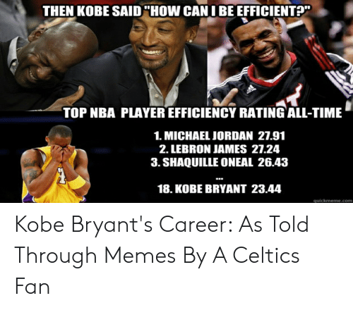 """Kobe Bryant Memes: THEN KOBE SAID HOW CANI BE EFFICIENT?""""  TOP NBA PLAYER EFFICIENCY RATING ALL-TIME  1. MICHAEL JORDAN 27.91  2. LEBRON JAMES 27.24  3. SHAQUILLE ONEAL 26.43  18. KOBE BRYANT 23.44  quickmeme.com Kobe Bryant's Career: As Told Through Memes By A Celtics Fan"""