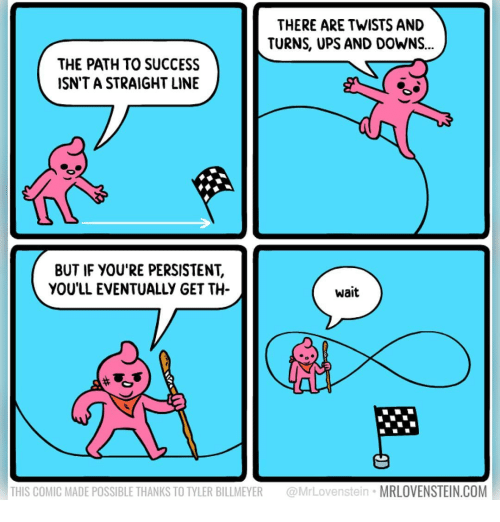 Memes, Ups, and Success: THERE ARE TWISTS AND  TURNS, UPS AND DOWNS..  THE PATH TO SUCCESS  ISN'T A STRAIGHT LINE  BUT IF YOU'RE PERSISTENT,  YOU'LL EVENTUALLY GET TH-  wait  Co  THIS COMIC MADE POSSIBLE THANKS TO TYLER BILLMEYER @MrLovenstein MRLOVENSTEIN.COM