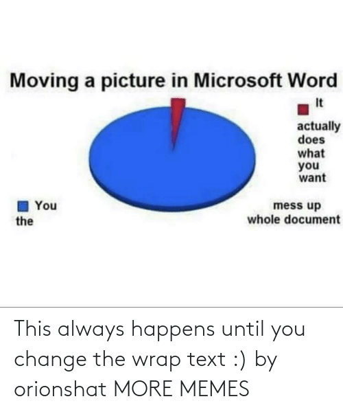 Text: This always happens until you change the wrap text :) by orionshat MORE MEMES