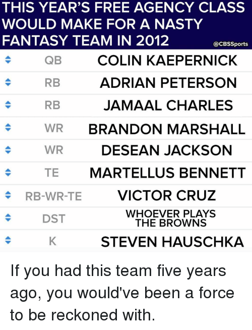 Adrian Peterson, Colin Kaepernick, and Memes: THIS YEAR'S FREE AGENCY CLASS  WOULD MAKE FOR A NASTY  FANTASY TEAM IN 2012  @CBSSports  QB  COLIN KAEPERNICK  RB  ADRIAN PETERSON  RB  JAMAAL CHARLES  WR BRANDON MARSHALL  DESEAN JACKSON  WR  TE  MARTELLUS BENNETT  VICTOR CRUZ  RB-WR-TE  WHOEVER PLAYS  DST  THE BROWNS  STEVEN HAUSCHKA If you had this team five years ago, you would've been a force to be reckoned with.