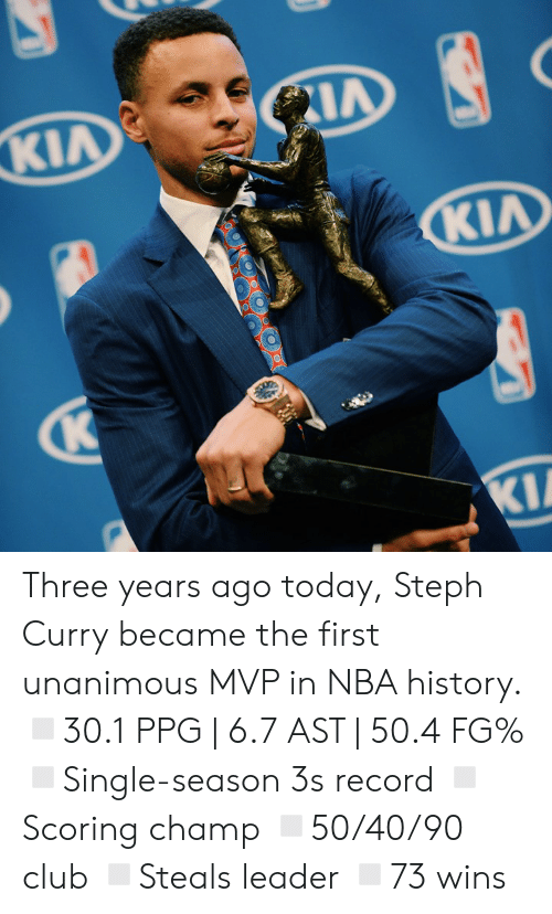 Club, Nba, and History: Three years ago today, Steph Curry became the first unanimous MVP in NBA history.  ◽️30.1 PPG | 6.7 AST | 50.4 FG% ◽️Single-season 3s record ◽️Scoring champ ◽️50/40/90 club ◽️Steals leader ◽️73 wins