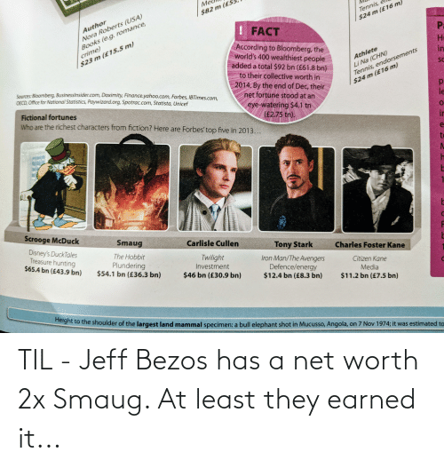 Net Worth: TIL - Jeff Bezos has a net worth 2x Smaug. At least they earned it...