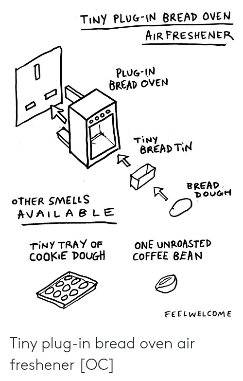 Smell, Coffee, and Air: TINY PLUG-IN BREAD OVEN  AIR FRESHENER  O  PLUG-IN  BREAD OVEN  TINY  BREAD TiN  BREAD  DOUGH  OTHER SMELL  AVAILA B LE  TINY TRAY OF  COOKIE DOUGH  ONE UNROASTED  COFFEE BEAN  FEELWELCOME Tiny plug-in bread oven air freshener [OC]