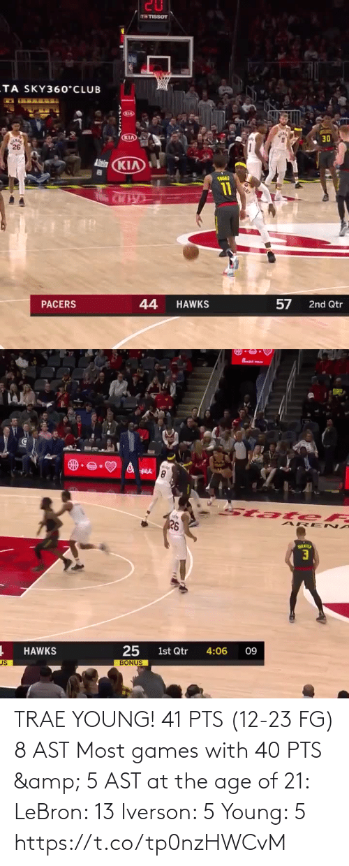nä: TNTISSOT  TA SKY360°CLUB  KIA  30  26  AinKIA  11  44  57  HAWKS  PACERS  2nd Qtr   Sta teF  ARE NA  25  HAWKS  1st Qtr  4:06  09  US  BONUS TRAE YOUNG! 41 PTS (12-23 FG) 8 AST  Most games with 40 PTS & 5 AST at the age of 21: LeBron: 13 Iverson: 5 Young: 5  https://t.co/tp0nzHWCvM