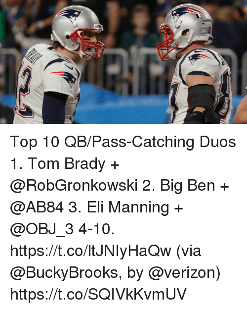 Eli Manning, Memes, and Tom Brady: Top 10 QB/Pass-Catching Duos  1. Tom Brady + @RobGronkowski 2. Big Ben + @AB84  3. Eli Manning + @OBJ_3 4-10. https://t.co/ltJNIyHaQw (via @BuckyBrooks, by @verizon) https://t.co/SQIVkKvmUV
