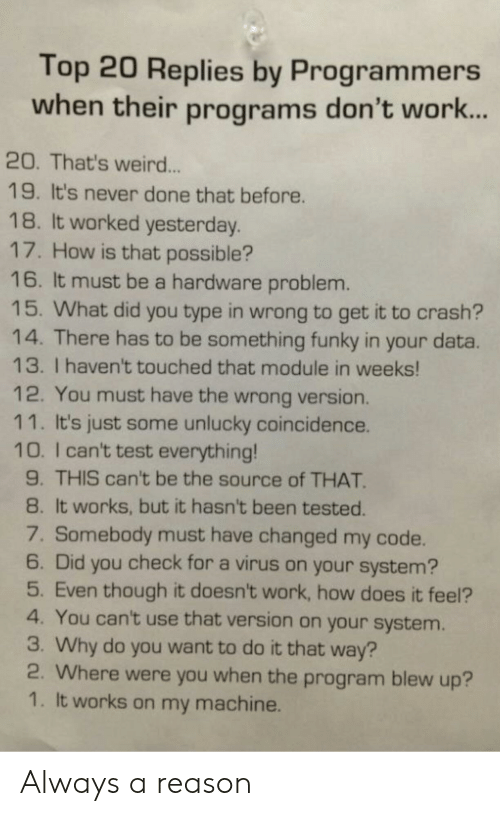 Weird, Work, and Test: Top 20 Replies by Programmers  when their programs don't wor..  20. That's weird...  19. It's never done that before.  18. It worked yesterday.  17. How is that possible?  16. It must be a hardware problem.  15. What did you type in wrong to get it to crash?  14. There has to be something funky in your data.  13. I haven't touched that module in weeks!  12. You must have the wrong version.  11. It's just some unlucky coincidence.  10. I can't test everything!  9. THIS can't be the source of THAT  8. It works, but it hasn't been tested.  7. Somebody must have changed my code.  6. Did you check for a virus on your system?  5. Even though it doesn't work, how does it feel?  4. You can't use that version on your system.  3. Why do you want to do it that way?  2. Where were you when the program blew up?  1. It works on my machine. Always a reason