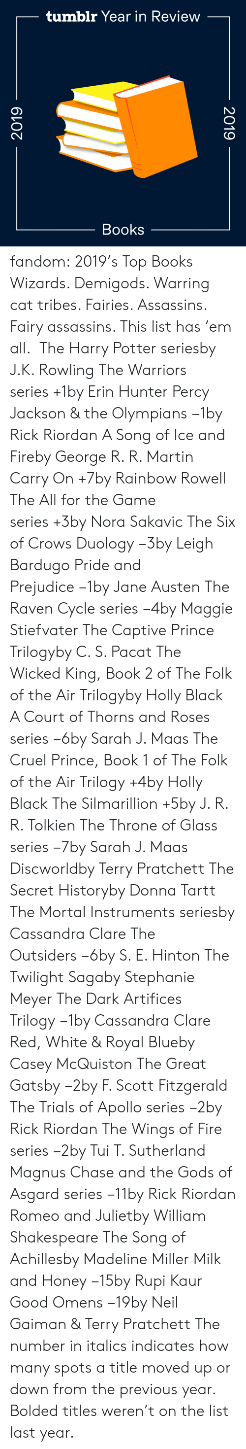 hunter: tumblr Year in Review  Books  2019  2019 fandom:  2019's Top Books  Wizards. Demigods. Warring cat tribes. Fairies. Assassins. Fairy assassins. This list has 'em all.   The Harry Potter seriesby J.K. Rowling  The Warriors series +1by Erin Hunter  Percy Jackson & the Olympians −1by Rick Riordan  A Song of Ice and Fireby George R. R. Martin  Carry On +7by Rainbow Rowell  The All for the Game series +3by Nora Sakavic  The Six of Crows Duology −3by Leigh Bardugo  Pride and Prejudice −1by Jane Austen  The Raven Cycle series −4by Maggie Stiefvater  The Captive Prince Trilogyby C. S. Pacat  The Wicked King, Book 2 of The Folk of the Air Trilogyby Holly Black  A Court of Thorns and Roses series −6by Sarah J. Maas  The Cruel Prince, Book 1 of The Folk of the Air Trilogy +4by Holly Black  The Silmarillion +5by J. R. R. Tolkien  The Throne of Glass series −7by Sarah J. Maas  Discworldby Terry Pratchett  The Secret Historyby Donna Tartt  The Mortal Instruments seriesby Cassandra Clare  The Outsiders −6by S. E. Hinton  The Twilight Sagaby Stephanie Meyer  The Dark Artifices Trilogy −1by Cassandra Clare  Red, White & Royal Blueby Casey McQuiston  The Great Gatsby −2by F. Scott Fitzgerald  The Trials of Apollo series −2by Rick Riordan  The Wings of Fire series −2by Tui T. Sutherland  Magnus Chase and the Gods of Asgard series −11by Rick Riordan  Romeo and Julietby William Shakespeare  The Song of Achillesby Madeline Miller  Milk and Honey −15by Rupi Kaur  Good Omens −19by Neil Gaiman & Terry Pratchett The number in italics indicates how many spots a title moved up or down from the previous year. Bolded titles weren't on the list last year.