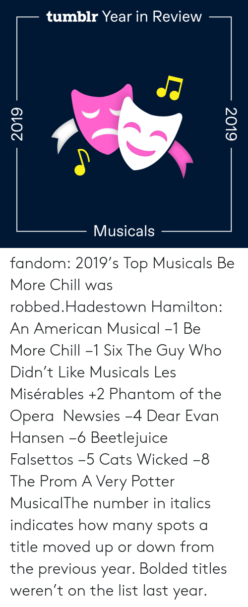 Cats, Chill, and Gif: tumblr Year in Review  Musicals  2019  2019 fandom:  2019's Top Musicals  Be More Chill was robbed.Hadestown  Hamilton: An American Musical−1  Be More Chill−1  Six  The Guy Who Didn't Like Musicals  Les Misérables+2  Phantom of the Opera  Newsies−4  Dear Evan Hansen−6  Beetlejuice  Falsettos−5  Cats  Wicked−8  The Prom  A Very Potter MusicalThe number in italics indicates how many spots a title moved up or down from the previous year. Bolded titles weren't on the list last year.