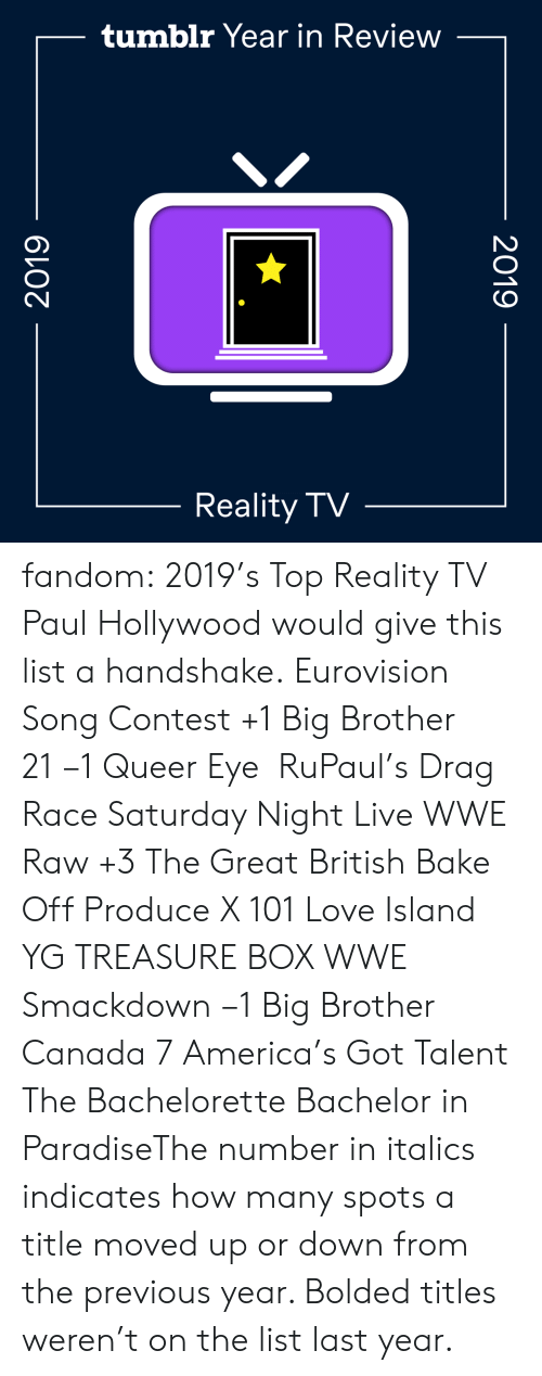 Paradise: tumblr Year in Review  Reality TV  2019  2019 fandom:  2019's Top Reality TV  Paul Hollywood would give this list a handshake.  Eurovision Song Contest +1  Big Brother 21 −1  Queer Eye   RuPaul's Drag Race  Saturday Night Live  WWE Raw +3  The Great British Bake Off  Produce X 101  Love Island  YG TREASURE BOX  WWE Smackdown −1  Big Brother Canada 7  America's Got Talent  The Bachelorette  Bachelor in ParadiseThe number in italics indicates how many spots a title moved up or down from the previous year. Bolded titles weren't on the list last year.