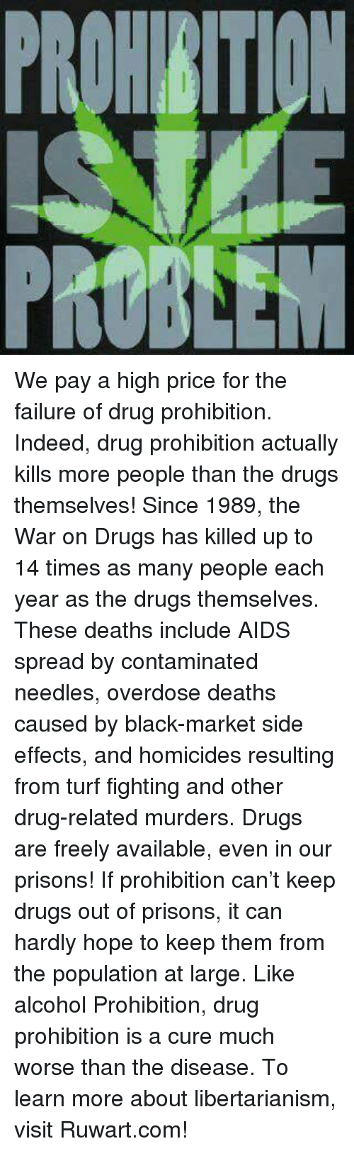 the failed prohibition