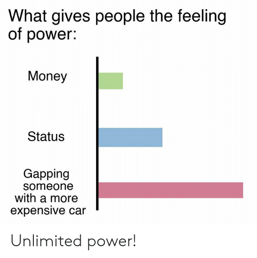 Cars, Money, and Power: What gives people the feeling  of power.  Money  Status  Gapping  someone  with a more  expensive car Unlimited power!