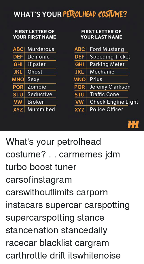 Mno: WHAT'S YOUR PEROLHEAD COSIUME?  FIRST LETTER OF  YOUR FIRST NAME  FIRST LETTER OF  YOUR LAST NAME  ABC| Murderous  DEF Demonic  GHI Hipster  JKL Ghost  MNO Sexy  PQR Zombie  STU Seductive  VW Broken  XYZ Mummified  ABC| Ford Mustang  DEF Speeding Ticket  GHI Parking Meter  JKL Mechanic  MNO Prius  PQR Jeremy Clarkson  STU Traffic Cone  VW Check Engine Light  XYZ Police Officer  IH What's your petrolhead costume? . . carmemes jdm turbo boost tuner carsofinstagram carswithoutlimits carporn instacars supercar carspotting supercarspotting stance stancenation stancedaily racecar blacklist cargram carthrottle drift itswhitenoise