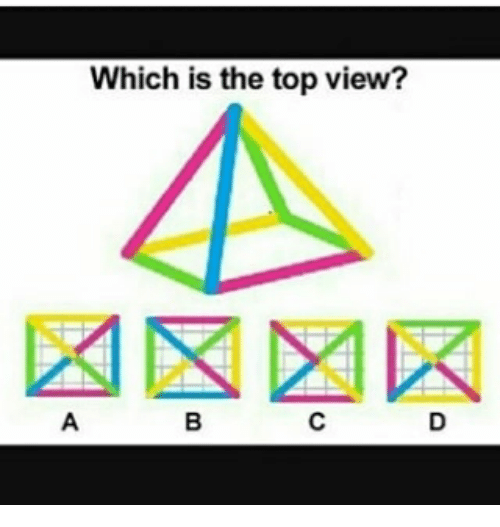 Indonesian (Language): Which is the top view?