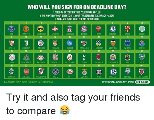 Repeatingly: WHO WILL YOU SIGN FOR ON DEADLINE DAY?  1. THE DAY OF YOUR BIRTH IS YOUR CURRENT CLUB  2. THE MONTH OF YOUR BIRTH IO) IS YOUR TRANSFER FEE (E.G. MARCH-£30M)  3. YOUR AGE IS THE CLUB YOU ARE SIGNING FOR  PSC  MANUTD  DORTMUND  SPARTAK  LIVERPOOL  BAYERN  ROMA  CHELSEA  BARCA  CELTIC  20  LA  JUVENTUS  MAN CITY  23  MONACO  NAPOLI  25  SEVILLA  SAO PAULO LAGALAXY VALENCIA  27  26  29  30  AJAX  RB LEIPZIG CORINTHANS GALATASARAY  SPURS  AC MILAN FENERBAHCE  NICE  BOCA  35  傧  RANGERS  ARSENAL RIVER PLATE NYCFC  PSY  BENFICA  INTER  SCHALKE  SEATTLE ATHLETIC CLUB  E.G. MOVING FROM ROMA FOR ETOM TO FENERBAHCE  (IF YOU REPEAT A NUMBER, MOVE UP ONE BT Sport  BT Sport Try it and also tag your friends to compare 😂