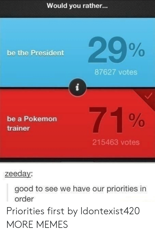 would you rather: Would you rather...  29%  0  be the President  87627 votes  71%  be a Pokemon  trainer  215463 votes  zeeday  good to see we have our priorities in  order Priorities first by Idontexist420 MORE MEMES