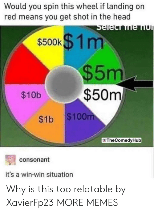 Getting Shot: Would you spin this wheel if landing on  red means you get shot in the head  s500k$1 m  $5m  $50m  $10b  $1b $100rm  TheComedyHub  consonant  it's a win-win situation Why is this too relatable by XavierFp23 MORE MEMES