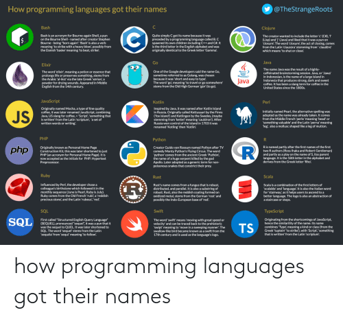 "Metal: y @TheStrangeRoots  How programming languages got their names  Bash  Clojure  The creator wanted to include the letter 'c' (C#), 'I  (Lisp) and 'j' (Java) and liked that it was a pun on  'closure! The word 'closure, the act of closing, comes  from the Latin 'clausūra' stemming from' clauděre'  which means 'to shut or close!  Bash is an acronym for Bourne-again Shell, a pun  on the Bourne Shell - named after creator Stephen  Bourne - being ""born again"". 'Bash' is also a verb  meaning 'to strike with a heavy blow', possibly from  the Danish 'baske' meaning 'to beat, strike!  Quite simply C got its name because it was  preceded by a programming language called B.C  spawned its own children including C++ and C#.It  is the third letter in the English alphabet and was  originally identical to the Greek letter 'Gamma',  Java  Go  Elixir  The name Java was the result of a highly-  caffeinated brainstorming session. Java, or 'Jawa'  in Indonesian, is the name of a large island in  Indonesia that produces strong, dark and sweet  coffee. It has been a slang term for coffee in the  United States since the 1800s.  One of the Google developers said the name Go,  sometime referred to as Golang, was chosen  because it was 'short and easy to type'  The word 'go, meaning 'to travel or go somewhere'  stems from the Old High German 'gan' (to go).  The word 'elixir', meaning a potion or essence that  prolongs life or preserves something, stems from  the Arabic 'al-ikst' via the late Greek 'xerion', a  powder for drying wounds. Appeared in Middle  English from the 14th century.  Java  JavaScript  Kotlin  Perl  Originally named Mocha, a type of fine quality  coffee, it was later renamed JavaScript, combining  Java, US slang for coffee, + 'Script, 'something that  is written' from the Latin 'scriptum, 'a set of  written words or writing.  Inspired by Java, it was named after Kotlin Island  in Russia. Originally called Kettusaari by the Finns  ('fox island') and Ketlingen by the Swedes, (maybe  stemming from 'kettel' meaning 'cauldron'). After  Russia won control of the island in 1703 it was  Initially named Pearl, the alternative spelling was  adopted as the name was already taken. It comes  from the Middle French 'perle 'meaning 'bead' or  'something valuable' and the Latin 'perna' meaning  'leg, also a mollusc shaped like a leg of mutton.  JS  renamed 'Kotling' then 'Kotlin.  PHP  Python  Ris named partly after the first names of the first  two R authors (Ross Ihaka and Robert Gentleman)  and partly as a play on the name of S, itss parent  langauge. It is the 18th letter in the alphabet and  derives from the Greek letter 'Rho'  php  Originally known as Personal Home Page  Construction Kit, this was later shortened to just  PHP (an acronym for Personal Home Page). It is  now accepted as the initials for PHP: Hypertext  Preprocessor.  Creator Guido van Rossum named Python after TV  comedy Monty Python's Flying Circus. The word  'python' comes from the ancient Greek 'Puthón,  the name of a huge serpent killed by the god  Apollo. Later adopted as a generic term for non-  poisonous snakes that constrict their prey.  Ruby  Scala  Rust  Influenced by Perl, the developer chose a  colleague's birthstone which followed it in the  monthly sequence (June is Pearl, Ruby is July).  Ruby comes from the Old French 'rubi', a 'reddish  precious stone', and the Latin 'rubeus, 'red'.  Rust's name comes from a fungus that is robust,  distributed, and parallel. It is also a substring of  robust. Rust, also the reddish coating formed on  oxidized metal, stems from the German 'rost' and  possibly the Indo-European base of 'red.  Scala is a combination of the first letters of  'scalable' and 'language! It is also the Italian word  for 'stairway', as it helps users to ascend to a  better language. The logo is also an abstraction of  a staircase or steps.  SQL  Swift  TypeScript  SQL  Originating from the shortcomings of JavaScript,  hence the similarility of the name. Its name  combines 'Type', meaning a kind or class (from the  Greek 'tuptein' 'to strike'), with 'Script, 'something  that is written' from the Latin 'scriptum'.  First called ""Structured English Query Language""  (SEQUEL), pronounced ""sequel"", it was a pun that it  was the sequel to QUEL. It was later shortened to  SQL. The word 'sequel' stems from the Latin  'sequela' from 'sequr' meaning 'to follow.  The word 'swift' means 'moving with great speed or  velocity' and can be traced back to the prehistoric  'swipt' meaning to 'move in a sweeping manner'. The  swallow-like bird became known as a swift from the  17th century and is used as the language's logo.  TS how programming languages got their names"