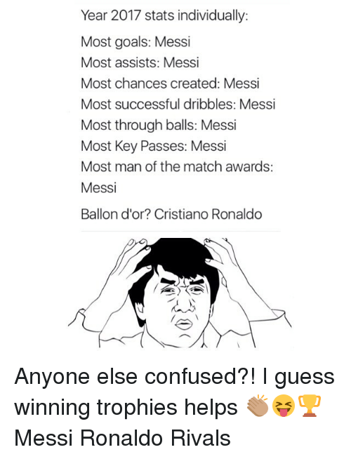 2017: Year 2017 stats individually:  Most goals: Messi  Most assists: Messi  Most chances created: Messi  Most successful dribbles: Messi  Most through balls: Messi  Most Key Passes: Messi  Most man of the match awards  Messi  Ballon d'or? Cristiano Ronaldo Anyone else confused?! I guess winning trophies helps 👏🏽😝🏆 Messi Ronaldo Rivals