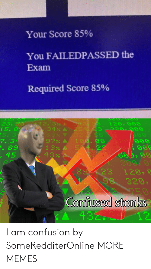 Stonks: Your Score 85%  You FAILEDPASSED the  Exam  Required Score 85%  23. 90  15. 8  5. 3  7. 34  . 89  45  12. 3% A 13.3  254.23  56  100. 08  54.22  120, 000  34% A  220.g00  97%  120/000  388.0  23  98  120, E  320,  250  Confused stonks  12  60  432. I am confusion by SomeRedditerOnline MORE MEMES