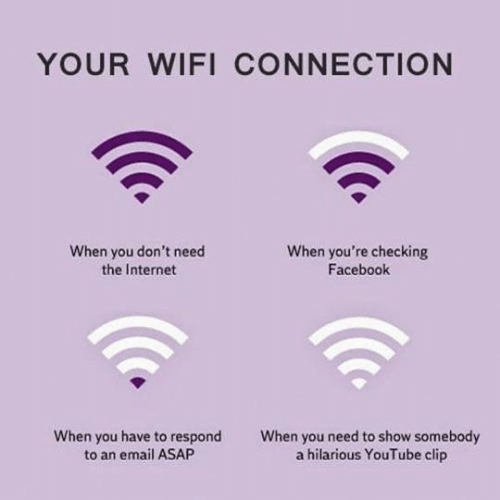 Dank, Facebook, and Internet: YOUR WIFI CONNECTION  When you're checking  Facebook  When you don't need  the Internet  When you have to respond  to an email ASAP  When you need to show somebody  a hilarious YouTube clip