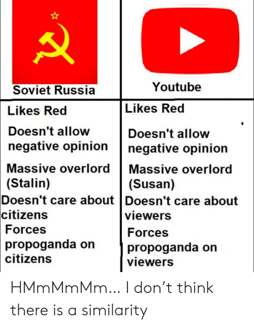 opinion: Youtube  Soviet Russia  Likes Red  Likes Red  Doesn't allow  Doesn't allow  negative opinion  negative opinion  Massive overlord Massive overlord  (Stalin)  Doesn't care about Doesn't care about  citizens  (Susan)  viewers  Forces  Forces  propoganda on  citizens  propoganda on  viewers HMmMmMm… I don't think there is a similarity