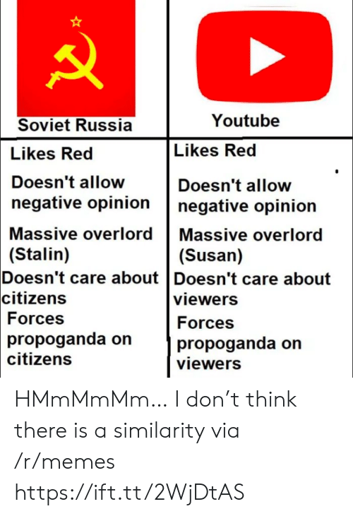 opinion: Youtube  Soviet Russia  Likes Red  Likes Red  Doesn't allow  Doesn't allow  negative opinion  negative opinion  Massive overlord Massive overlord  (Stalin)  Doesn't care about Doesn't care about  citizens  (Susan)  viewers  Forces  Forces  propoganda on  citizens  propoganda on  viewers HMmMmMm… I don't think there is a similarity via /r/memes https://ift.tt/2WjDtAS