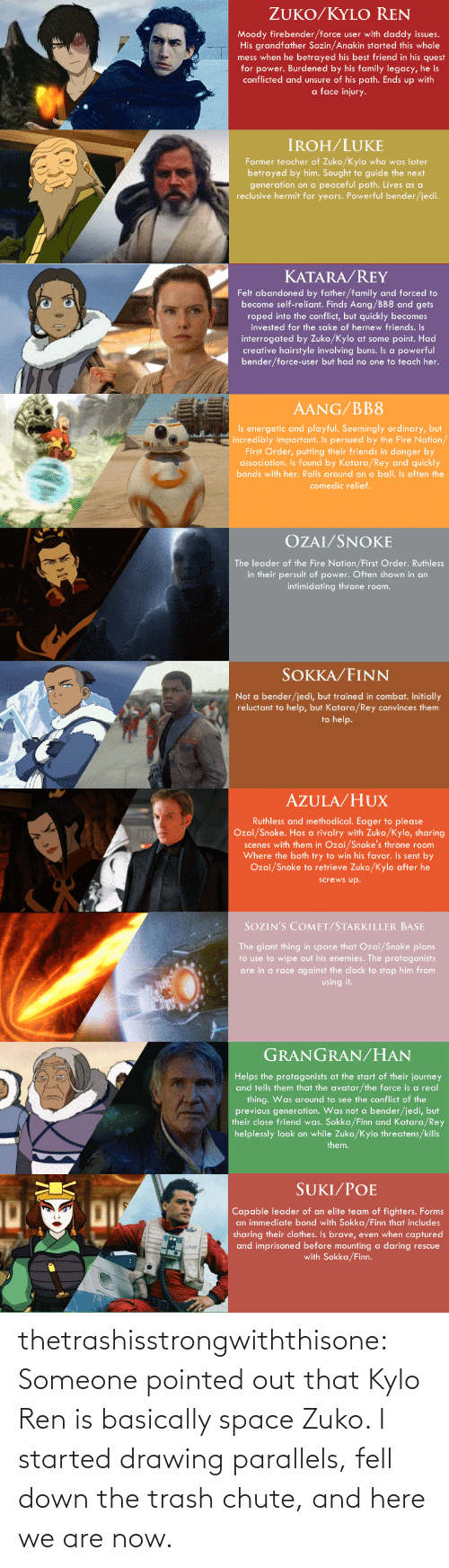 Sokka: ZUKO/KYLO REN  Moody firebender/force user with daddy issues.  His grandfather Sozin/Anakin started this whole  mess when he betrayed his best friend in his quest  for power. Burdened by his family legacy, he is  conflicted and unsure of his path. Ends up with  a face injury.  IROH/LUKE  Former teacher of Zuko/Kylo who was later  betrayed by him. Sought to guide the next  generation on a peaceful path. Lives as a  reclusive hermit for years. Powerful bender/jedi.   KATARA/REY  Felt abandoned by father/family and forced to  become self-reliant. Finds Aang/BB8 and gets  roped into the conflict, but quickly becomes  invested for the sake of hernew friends. Is  interrogated by Zuko/Kylo at some point. Had  creative hairstyle involving buns. Is a powerful  bender/force-user but had no one to teach her.  AANG/BB8  Is energetic and playful. Seemingly ordinary, but  incredibly important. Is persued by the Fire Nation/  First Order, putting their friends in danger by  association. Is found by Katara/Rey and quickly  bonds with her. Rolls around on a ball. Is often the  comedic relief.   OZAI/SNOKE  The leader of the Fire Nation/First Order. Ruthless  in their persuit of power. Often shown in an  intimidating throne room.  SOKKA/FINN  Not a bender/jedi, but trained in combat. Initially  reluctant to help, but Katara/Rey convinces them  to help.   AZULA/HUX  Ruthless and methodical. Eager to please  Ozai/Snoke. Has a rivalry with Zuko/Kylo, sharing  scenes with them in Ozai/Snoke's throne room  Where the both try to win his favor. Is sent by  Ozai/Snoke to retrieve Zuko/Kylo after he  KAN  LEGO  screws up.  SOZIN'S COMET/STARKILLER BASE  The giant thing in space that Ozai/Snoke plans  to use to wipe out his enemies. The protagonists  are in a race against the clock to stop him from  using it.   GRANGRAN/HAN  Helps the protagonists at the start of their journey  and tells them that the avatar/the force is a real  thing. Was around to see the conflict of the  previous gen